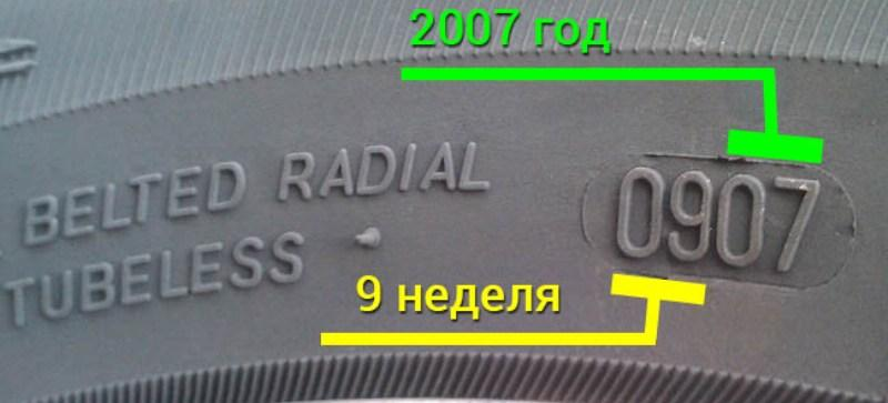 расшифровка надписей на автошинах
